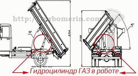 Гидроцилиндр подъема кузова ГАЗ Схема работы, угол наклога кузова