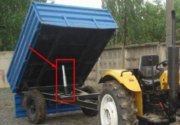 Прицеп 1ПТС2 с гидроцилиндром тракторная тлега фото